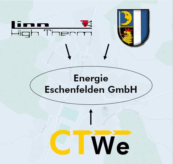 Energie Eschenfelden